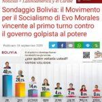 Bolivia. Sondaggio il Movimento per il Socialismo di Maduro vincente al primo turno